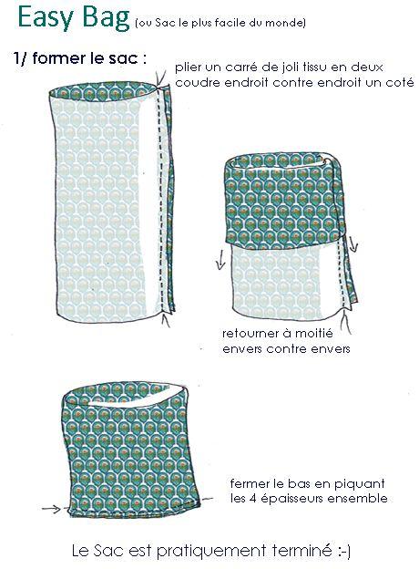 comment faire fabriquer sac main en tissu facile. Black Bedroom Furniture Sets. Home Design Ideas