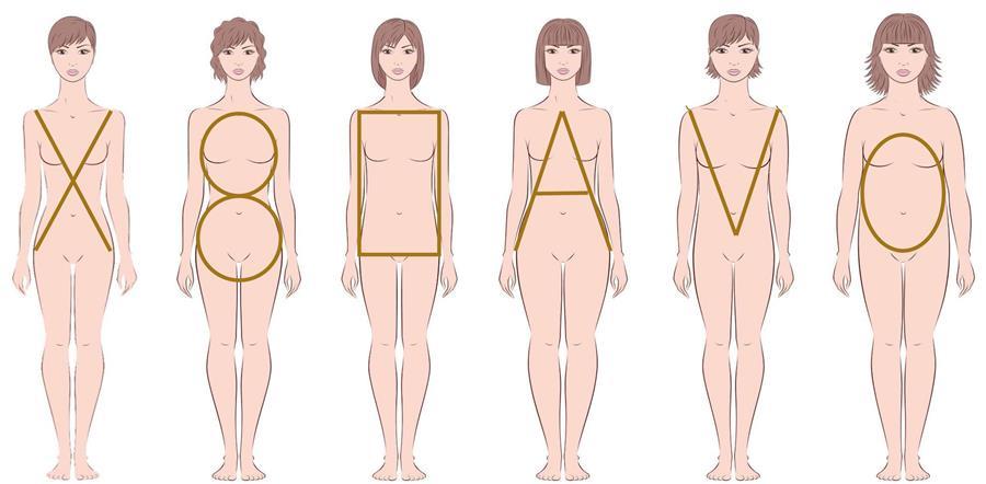 s habiller selon morphologie