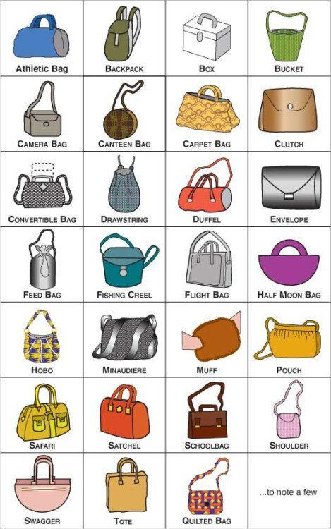 Diff rents types et toutes les sortes de sac a main Fashion style categories list