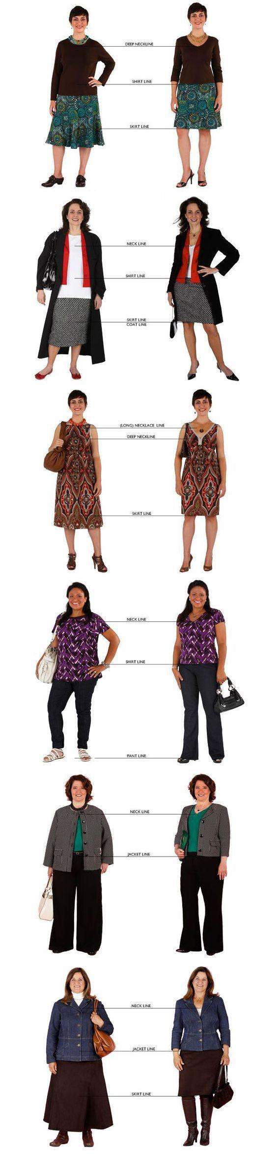 comment s habiller femme